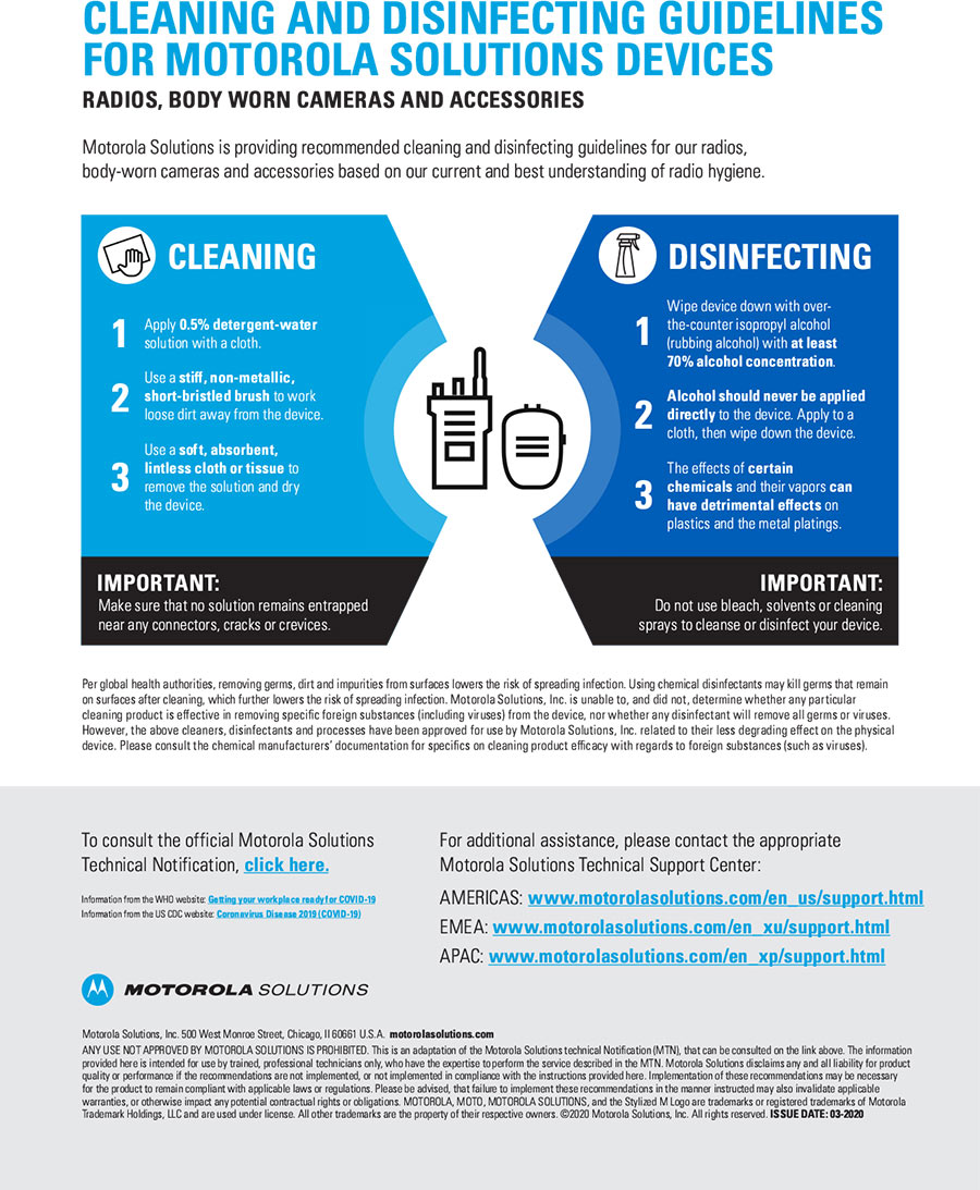 Cleaning and Disinfecting Guidelines